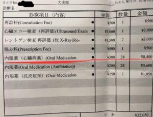 病院で処方されたペットの薬代